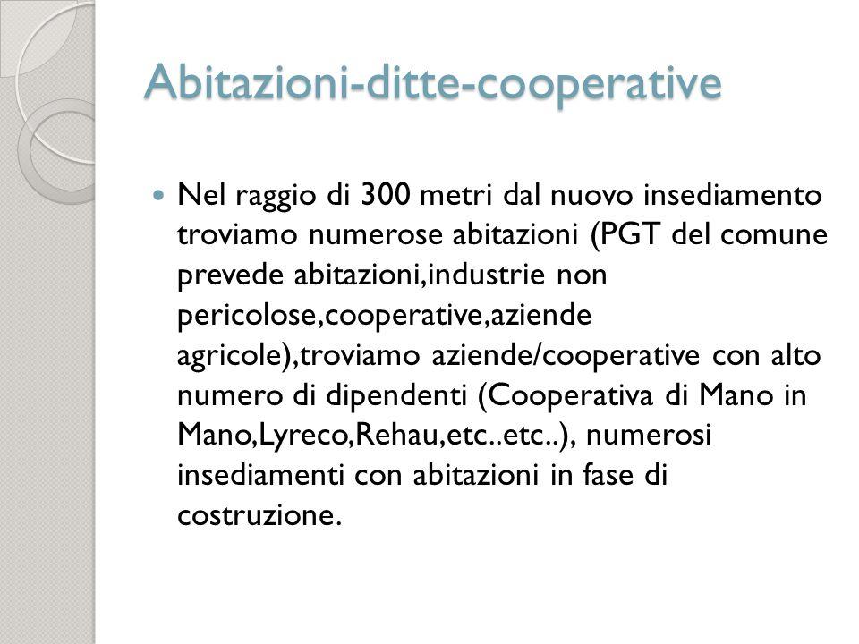 Abitazioni-ditte-cooperative