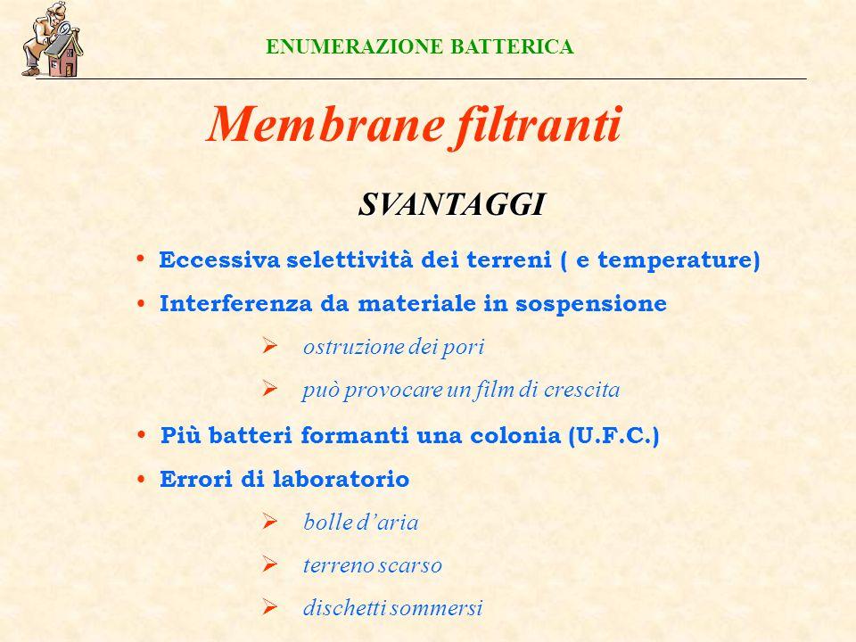 Membrane filtranti SVANTAGGI