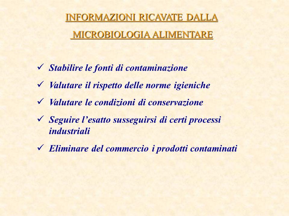 INFORMAZIONI RICAVATE DALLA MICROBIOLOGIA ALIMENTARE