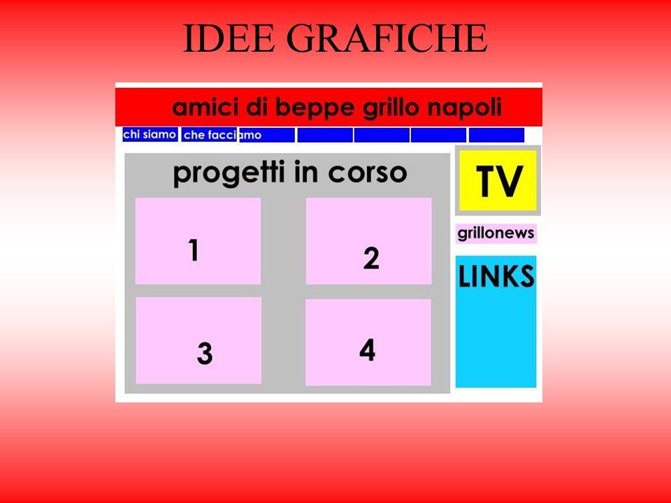 IDEE GRAFICHE