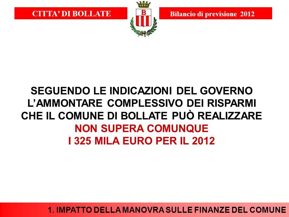 CITTA DI BOLLATE Bilancio di previsione 2012