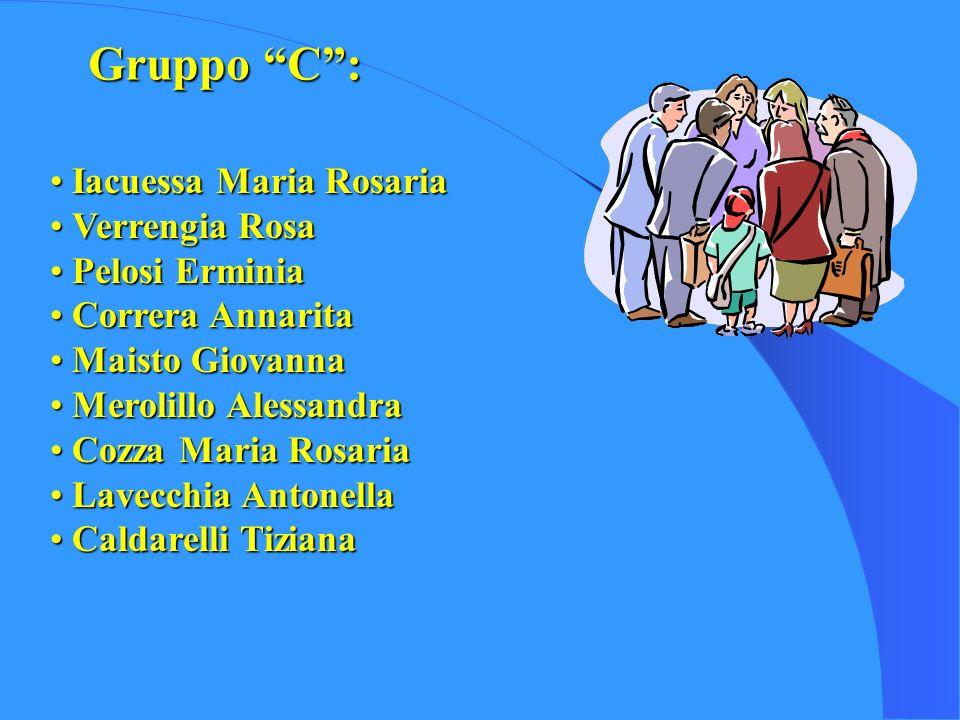 Gruppo C : Iacuessa Maria Rosaria Verrengia Rosa Pelosi Erminia