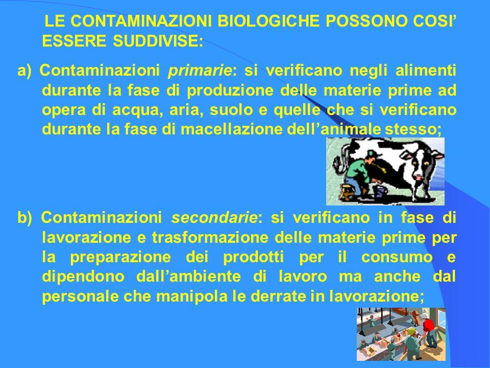 LE CONTAMINAZIONI BIOLOGICHE POSSONO COSI' ESSERE SUDDIVISE: