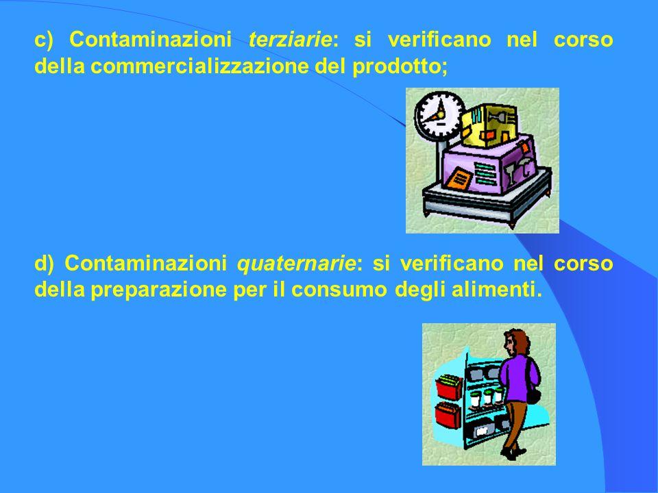 c) Contaminazioni terziarie: si verificano nel corso della commercializzazione del prodotto;