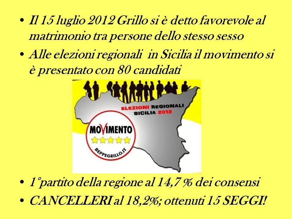 Il 15 luglio 2012 Grillo si è detto favorevole al matrimonio tra persone dello stesso sesso