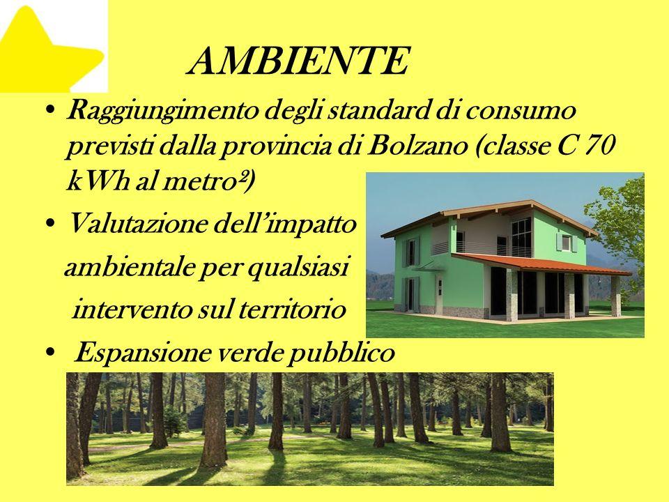AMBIENTE Raggiungimento degli standard di consumo previsti dalla provincia di Bolzano (classe C 70 kWh al metro²)