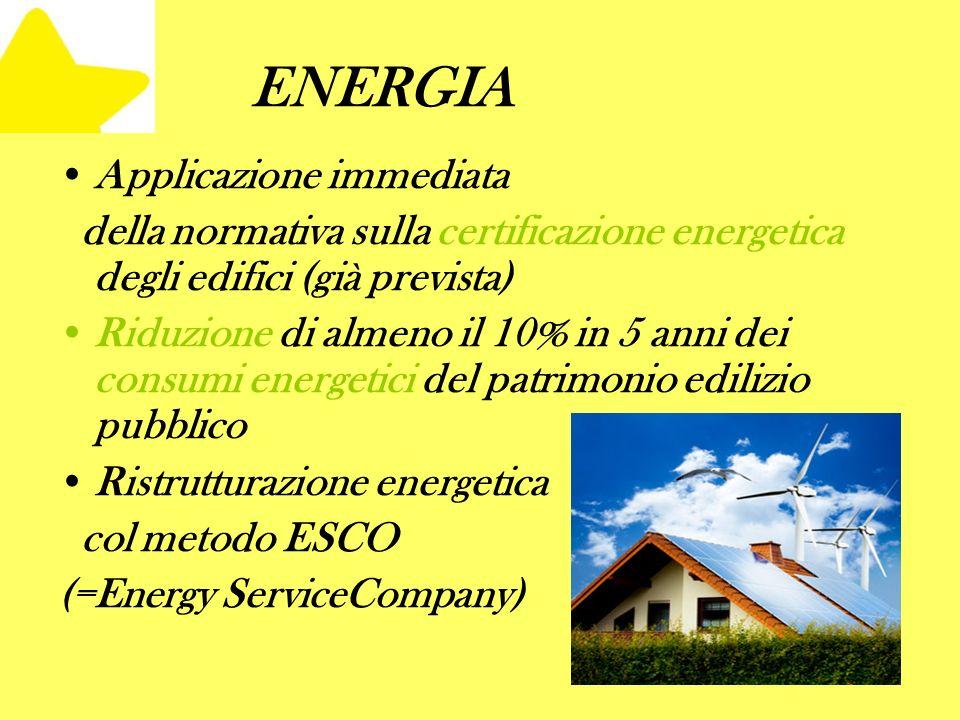 ENERGIA Applicazione immediata