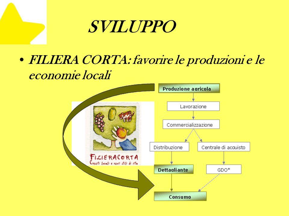 SVILUPPO FILIERA CORTA: favorire le produzioni e le economie locali