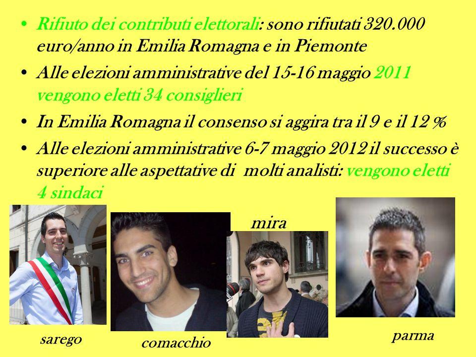 In Emilia Romagna il consenso si aggira tra il 9 e il 12 %