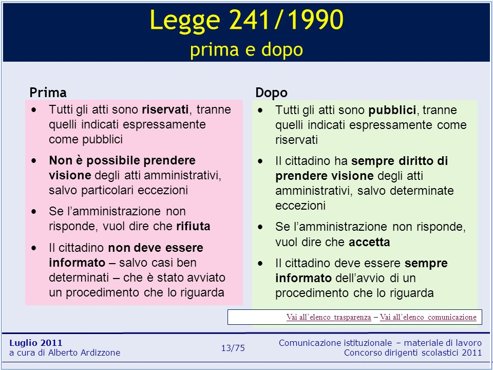 Legge 241/1990 prima e dopo Prima Dopo