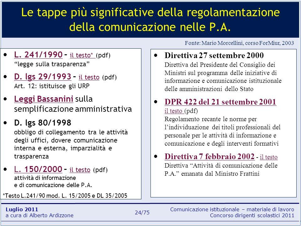 Le tappe più significative della regolamentazione della comunicazione nelle P.A.