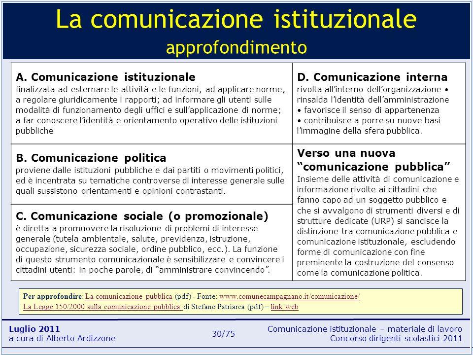 La comunicazione istituzionale approfondimento