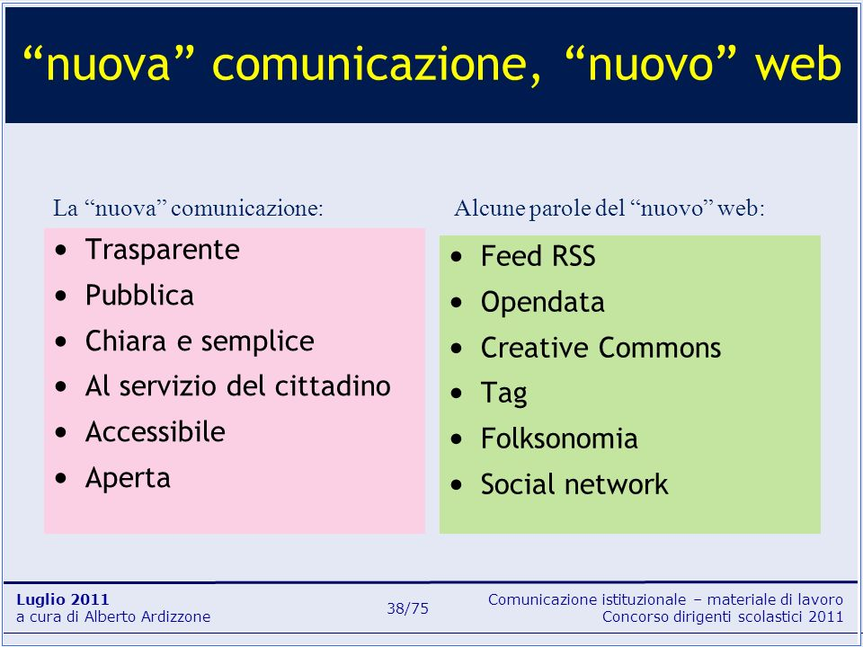nuova comunicazione, nuovo web