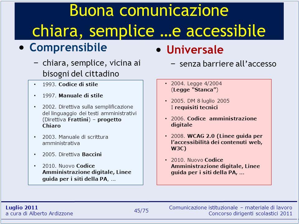 Buona comunicazione chiara, semplice …e accessibile