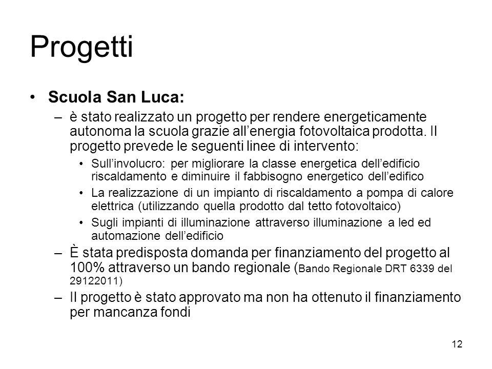 Progetti Scuola San Luca: