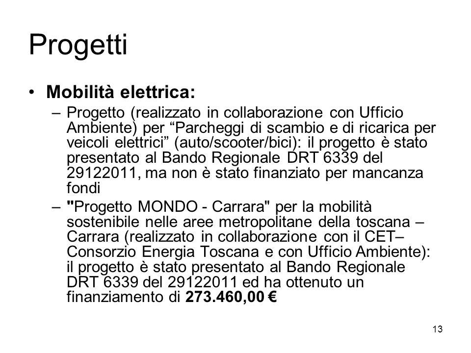Progetti Mobilità elettrica: