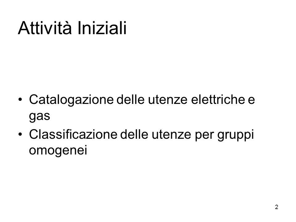 Attività Iniziali Catalogazione delle utenze elettriche e gas