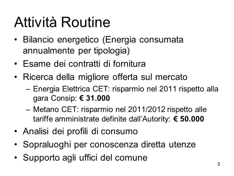 Attività Routine Bilancio energetico (Energia consumata annualmente per tipologia) Esame dei contratti di fornitura.