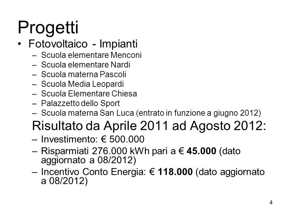 Progetti Risultato da Aprile 2011 ad Agosto 2012: