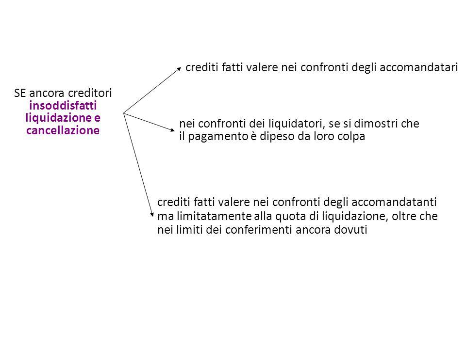 SE ancora creditori insoddisfatti liquidazione e cancellazione