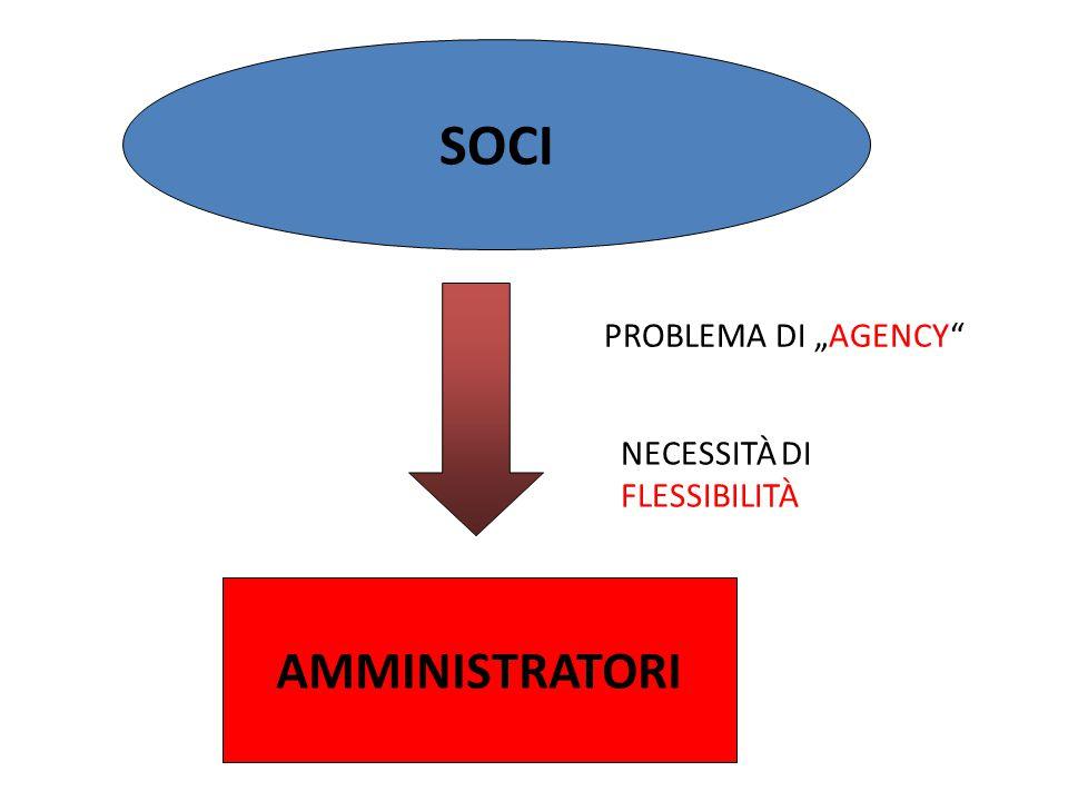 """SOCI PROBLEMA DI """"AGENCY NECESSITÀ DI FLESSIBILITÀ AMMINISTRATORI"""