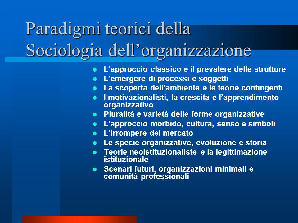 Paradigmi teorici della Sociologia dell'organizzazione