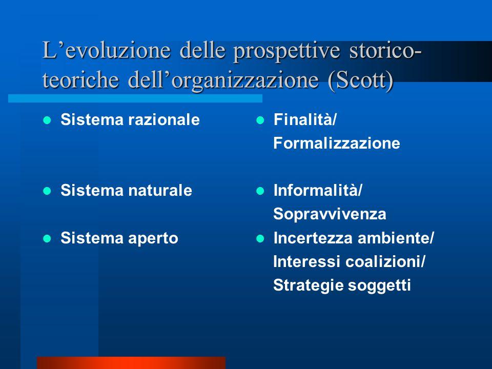 L'evoluzione delle prospettive storico-teoriche dell'organizzazione (Scott)