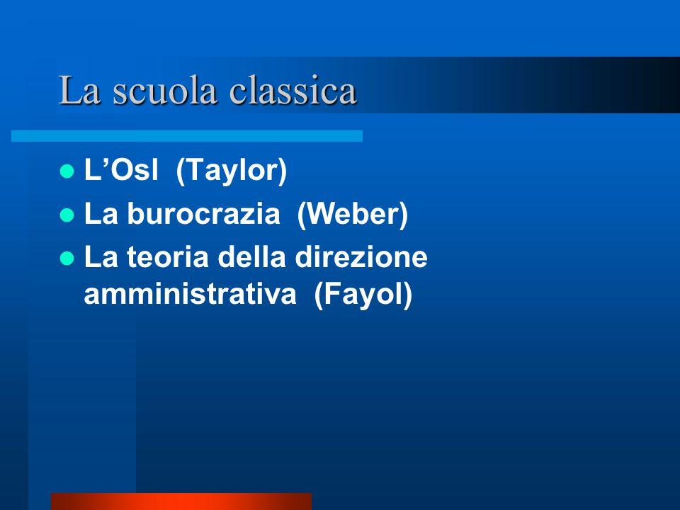 La scuola classica L'Osl (Taylor) La burocrazia (Weber)
