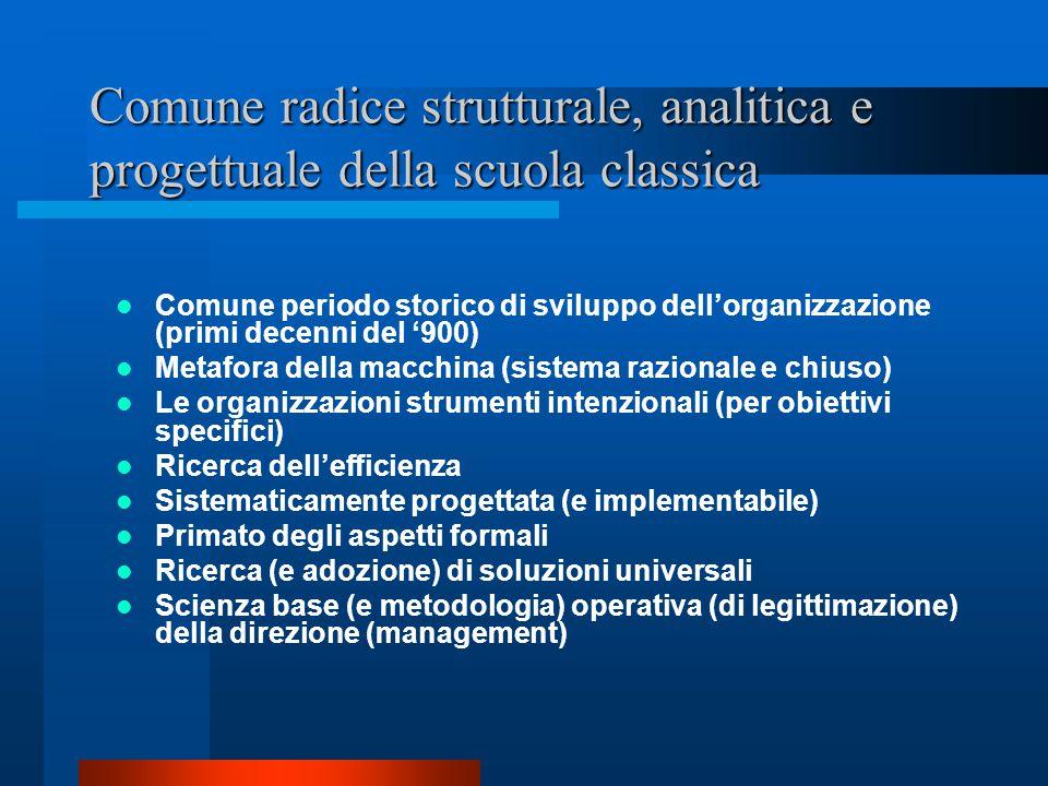 Comune radice strutturale, analitica e progettuale della scuola classica