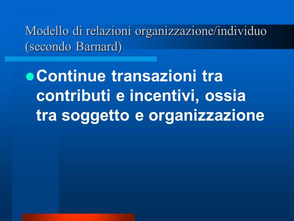 Modello di relazioni organizzazione/individuo (secondo Barnard)
