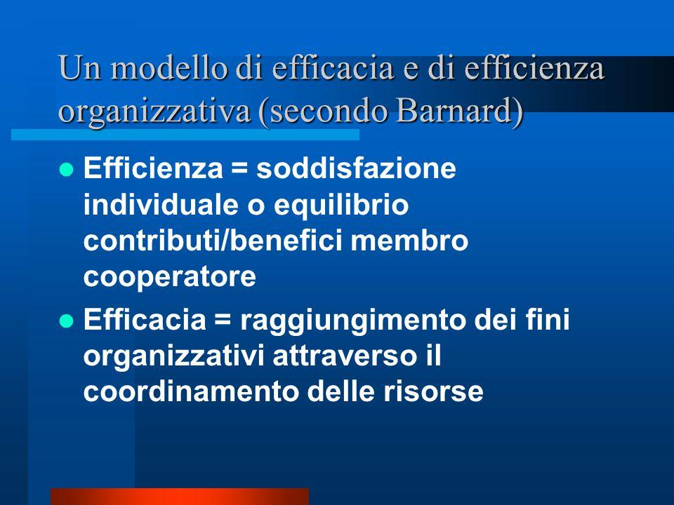 Un modello di efficacia e di efficienza organizzativa (secondo Barnard)