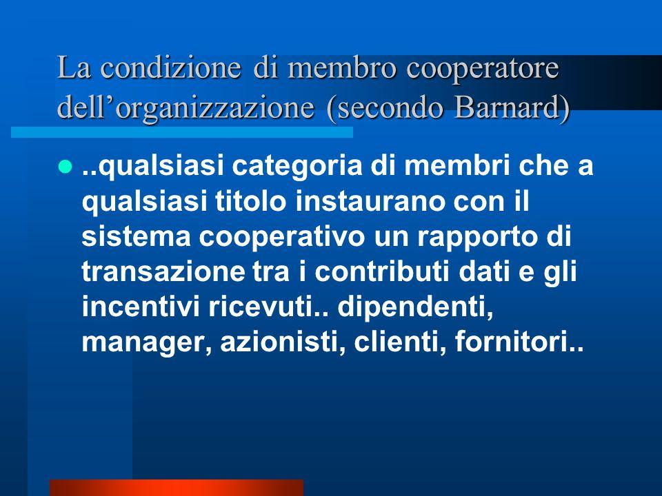 La condizione di membro cooperatore dell'organizzazione (secondo Barnard)