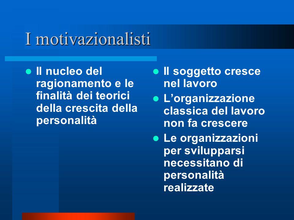I motivazionalisti Il nucleo del ragionamento e le finalità dei teorici della crescita della personalità.