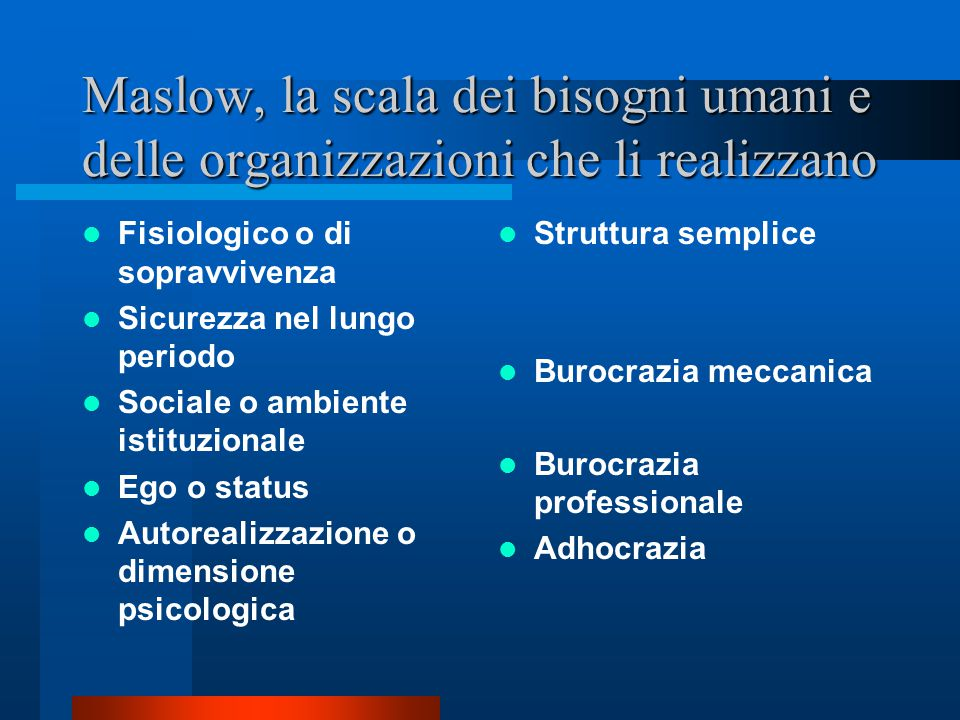 Maslow, la scala dei bisogni umani e delle organizzazioni che li realizzano