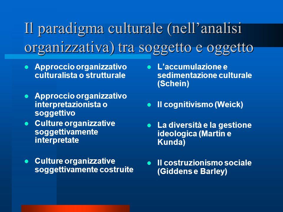 Il paradigma culturale (nell'analisi organizzativa) tra soggetto e oggetto