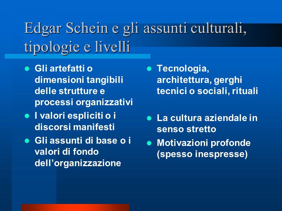 Edgar Schein e gli assunti culturali, tipologie e livelli