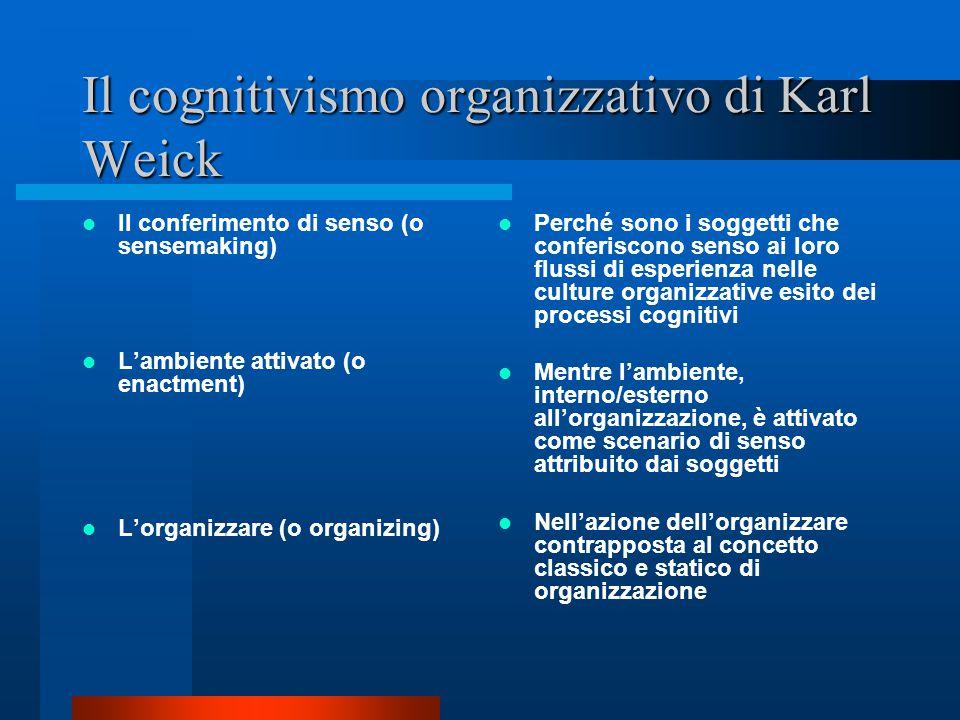 Il cognitivismo organizzativo di Karl Weick