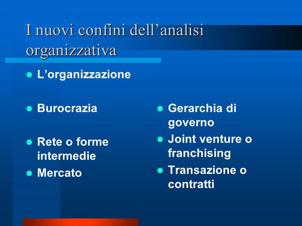 I nuovi confini dell'analisi organizzativa