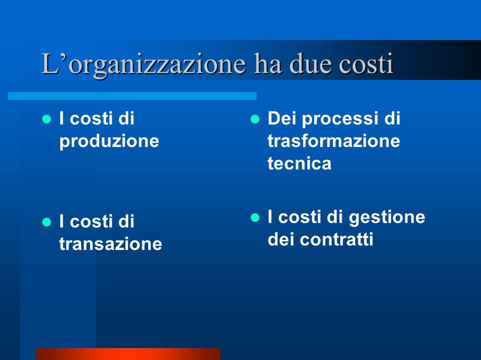 L'organizzazione ha due costi
