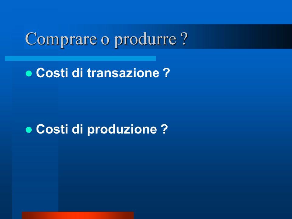 Comprare o produrre Costi di transazione Costi di produzione