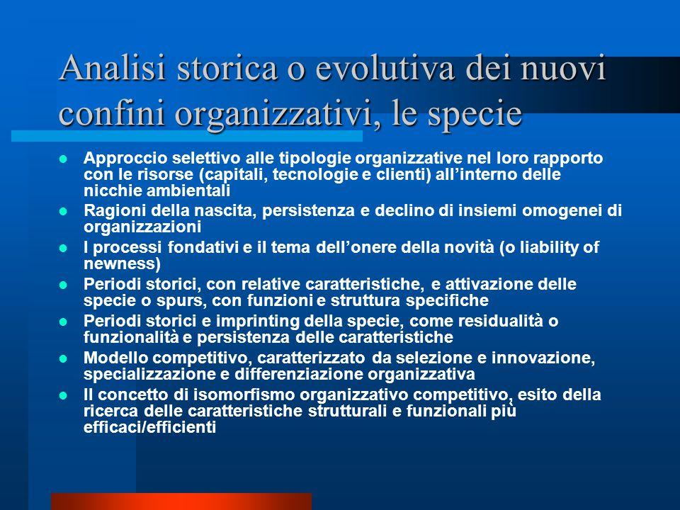 Analisi storica o evolutiva dei nuovi confini organizzativi, le specie