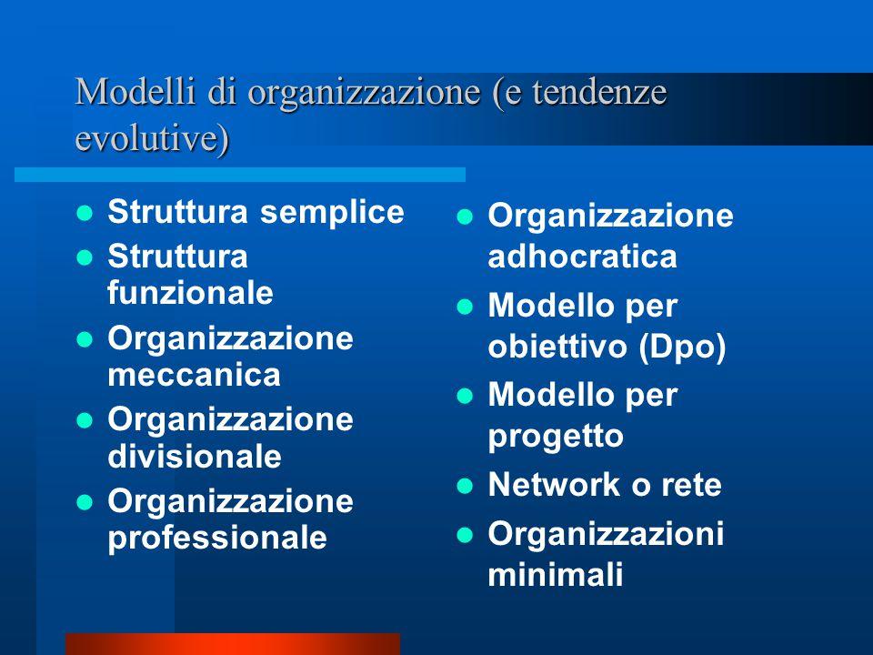 Modelli di organizzazione (e tendenze evolutive)