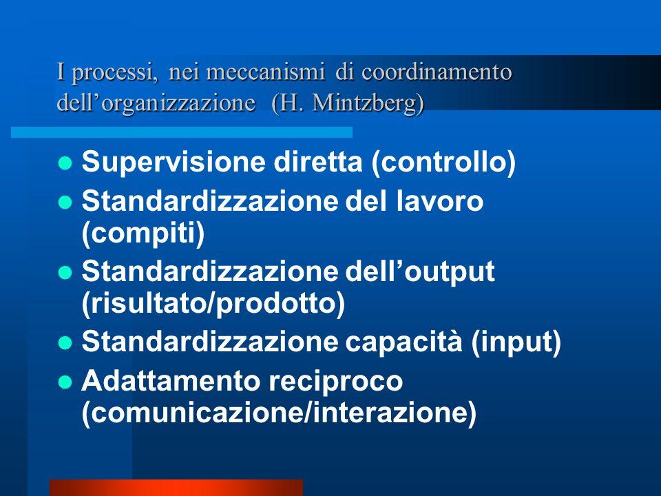 Supervisione diretta (controllo)