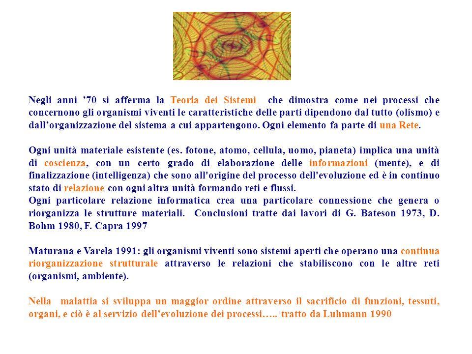 Negli anni '70 si afferma la Teoria dei Sistemi che dimostra come nei processi che concernono gli organismi viventi le caratteristiche delle parti dipendono dal tutto (olismo) e dall'organizzazione del sistema a cui appartengono. Ogni elemento fa parte di una Rete.