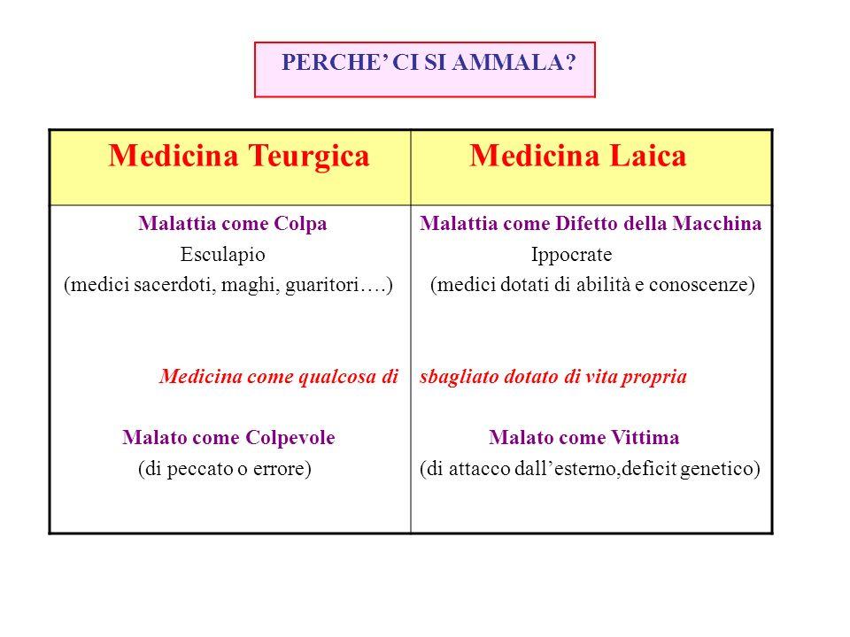 Medicina Teurgica Medicina Laica PERCHE' CI SI AMMALA