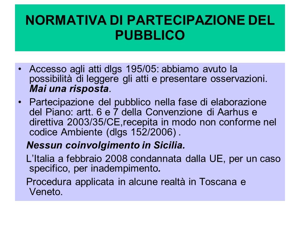 NORMATIVA DI PARTECIPAZIONE DEL PUBBLICO