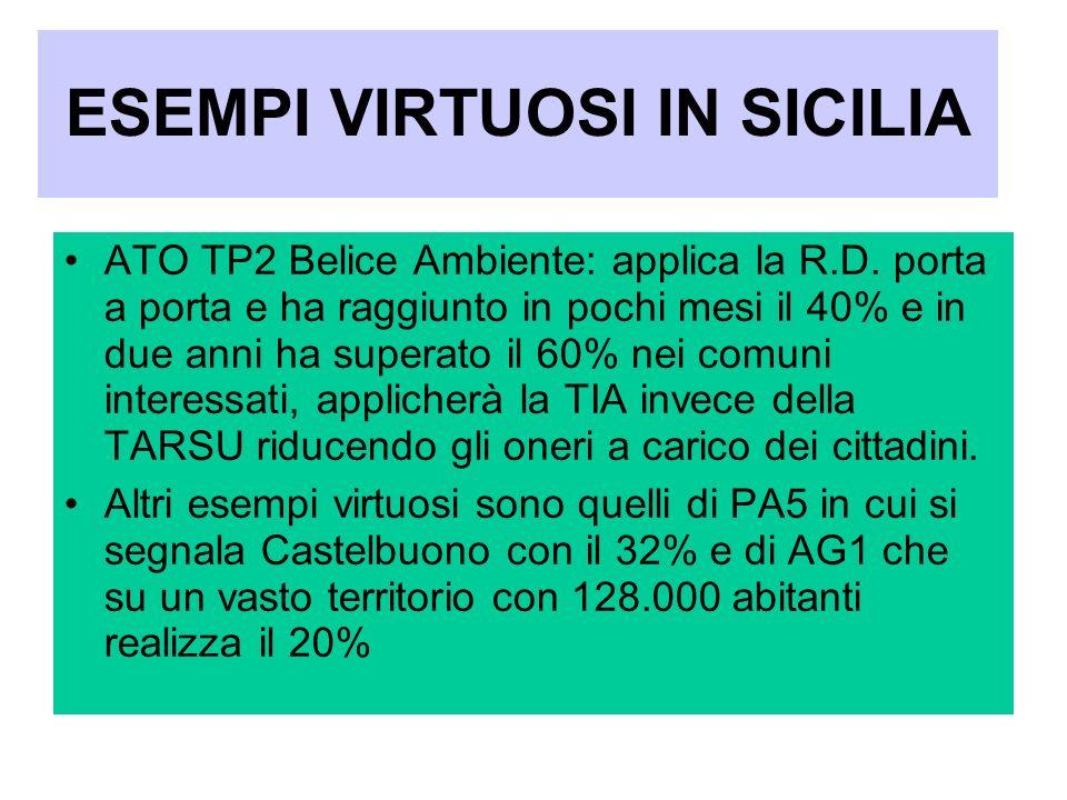 ESEMPI VIRTUOSI IN SICILIA
