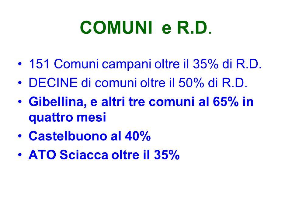 COMUNI e R.D. 151 Comuni campani oltre il 35% di R.D.