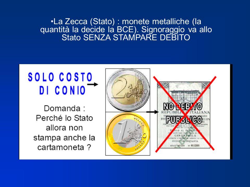 La Zecca (Stato) : monete metalliche (la quantità la decide la BCE)