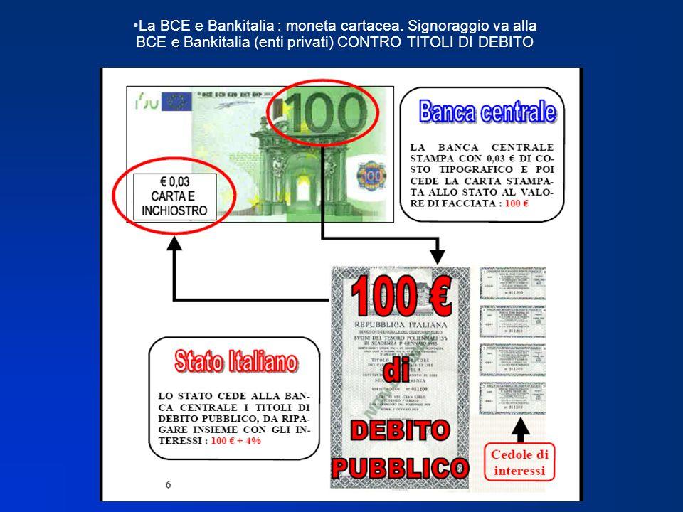 DEBITO PUBBLICO DEBITO PUBBLICO